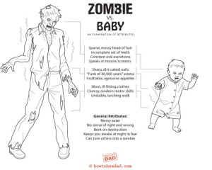 I think babies win this one only one thing is more terrifying...zombie baby think about it.